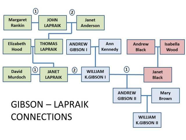 Gibson_Lapraik_tree